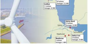 Eemsdelta goed voor 15 procent van windenergie