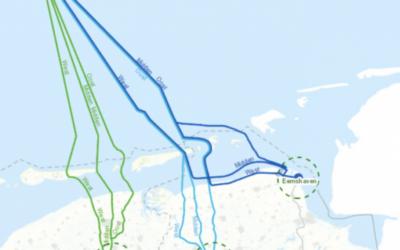 Net op zee Ten Noorden van de Waddeneilanden aan land in Eemshaven